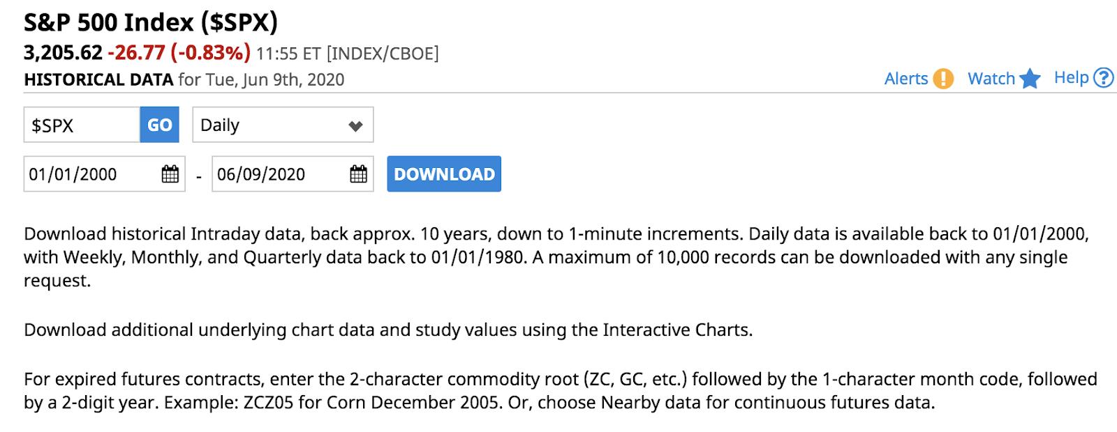 Historical S&P Data