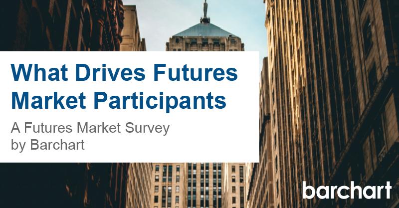 Futures Market Survey