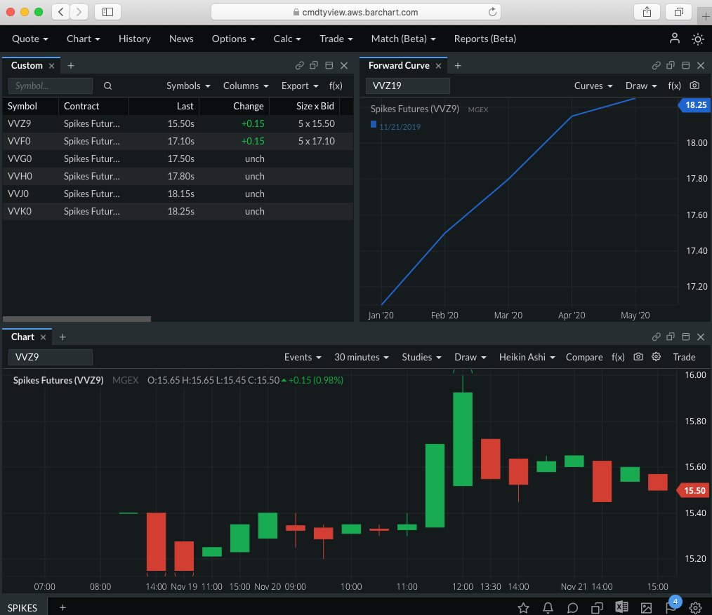 cmdtyView featuring our HTML5 Charting Library.jpg