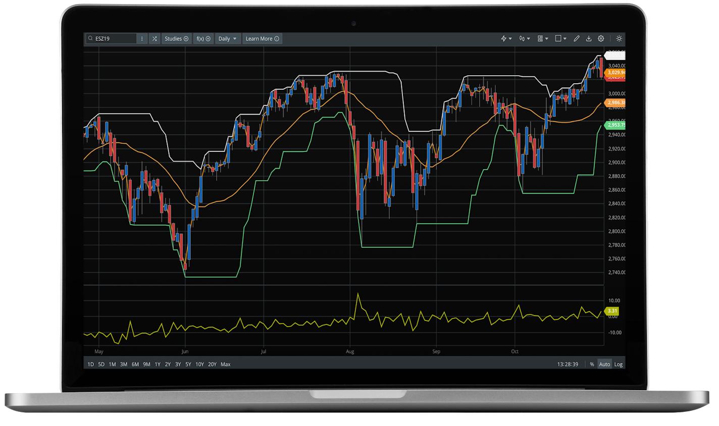 cmdtyView Market Data Platform