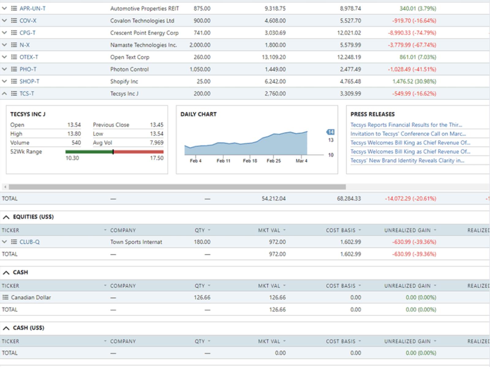 Stock Portfolio Tool