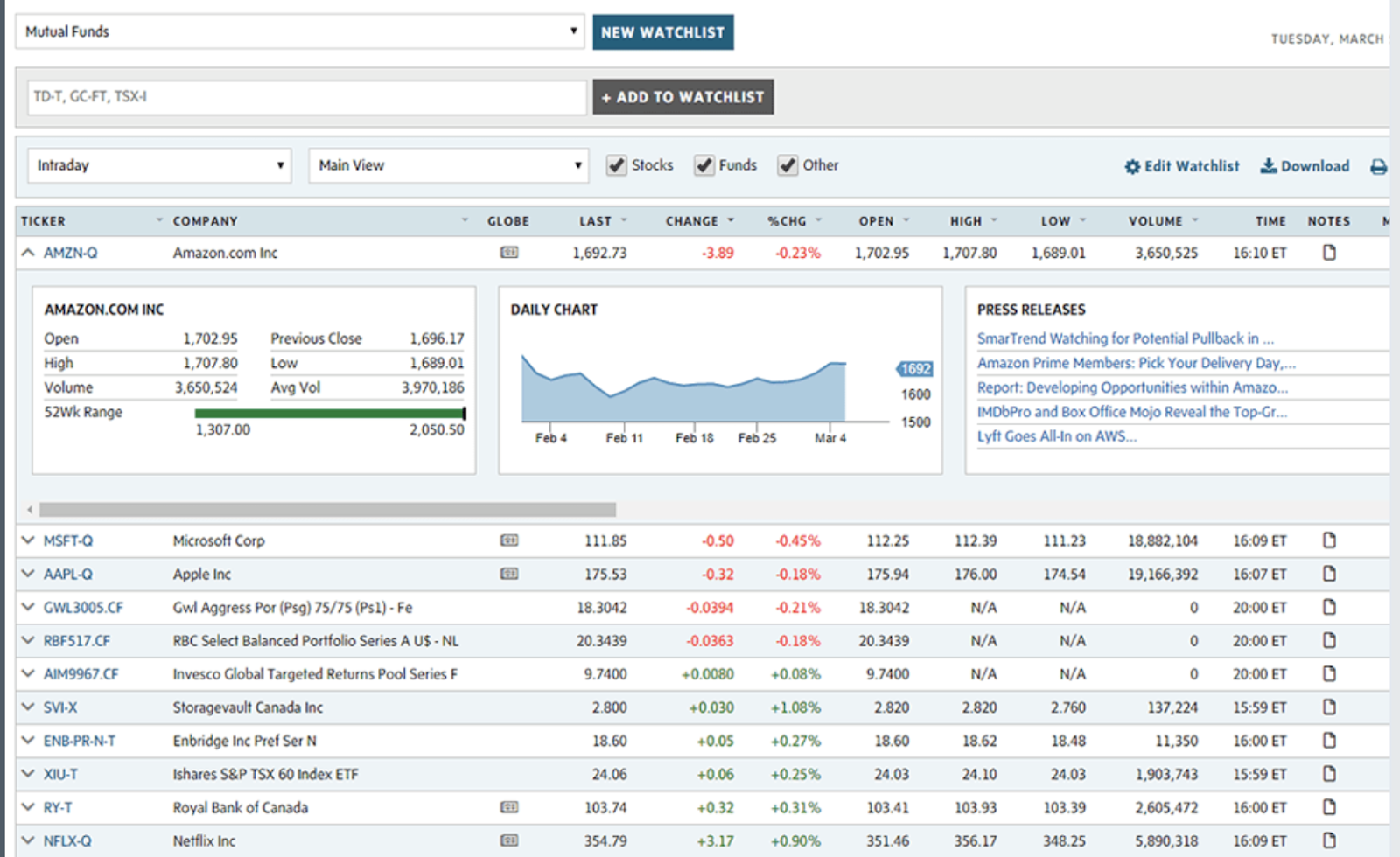 Stock Watchlist Tool