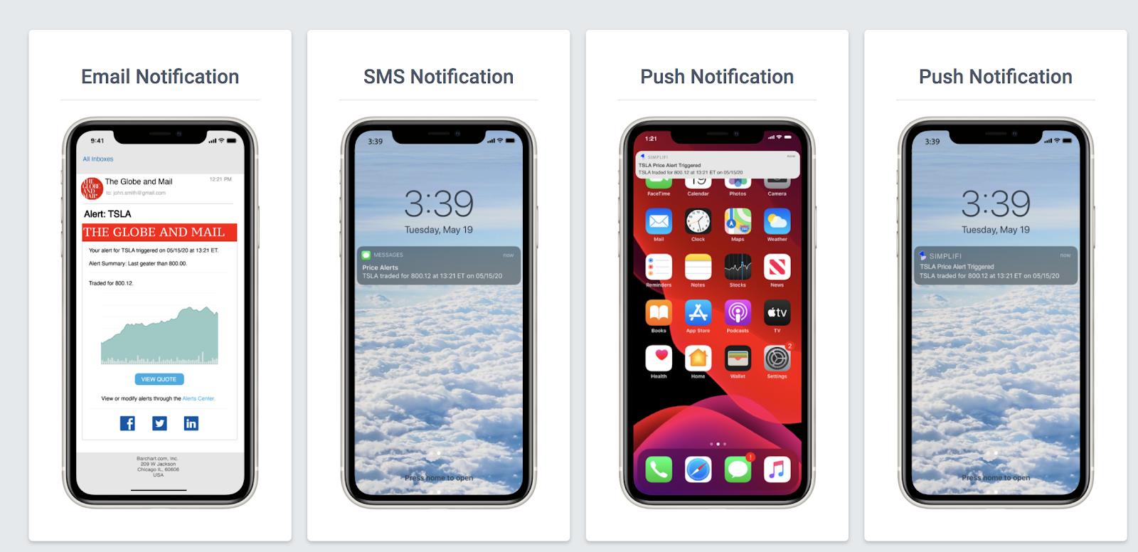 Market Data Mobile Alerts
