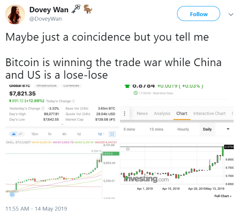 cdt coin price prediction
