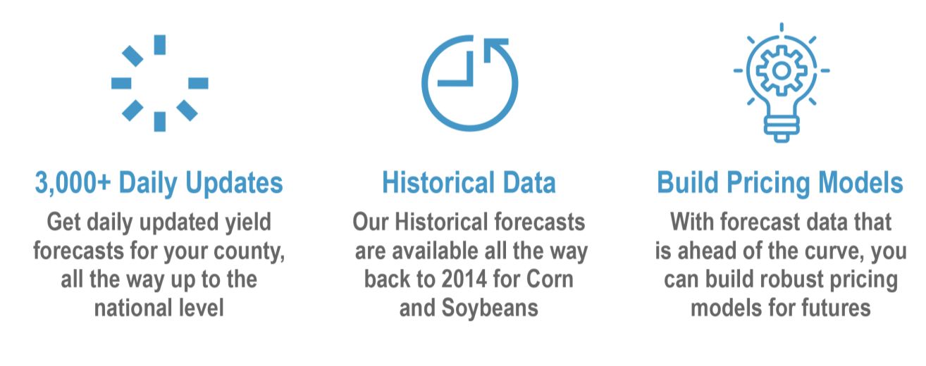 Yield Forecast Indexes