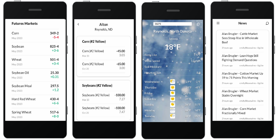 Data, Weather, Tools