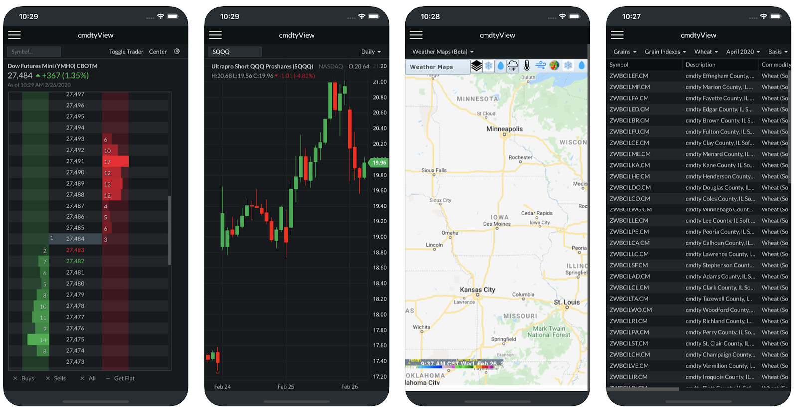Commodity Trading Mobile