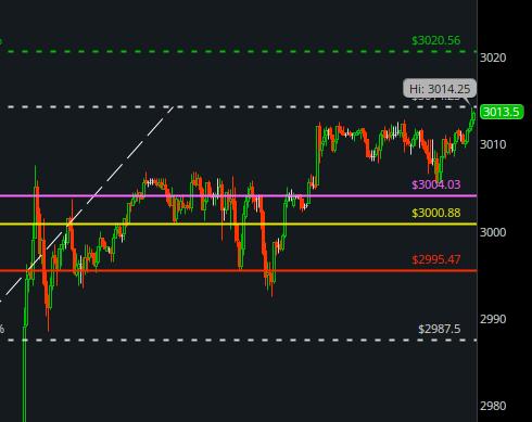 es-chart-71219