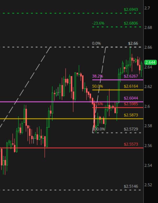 hg-chart-102219