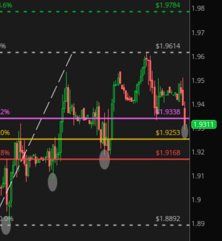 ho-chart-102119
