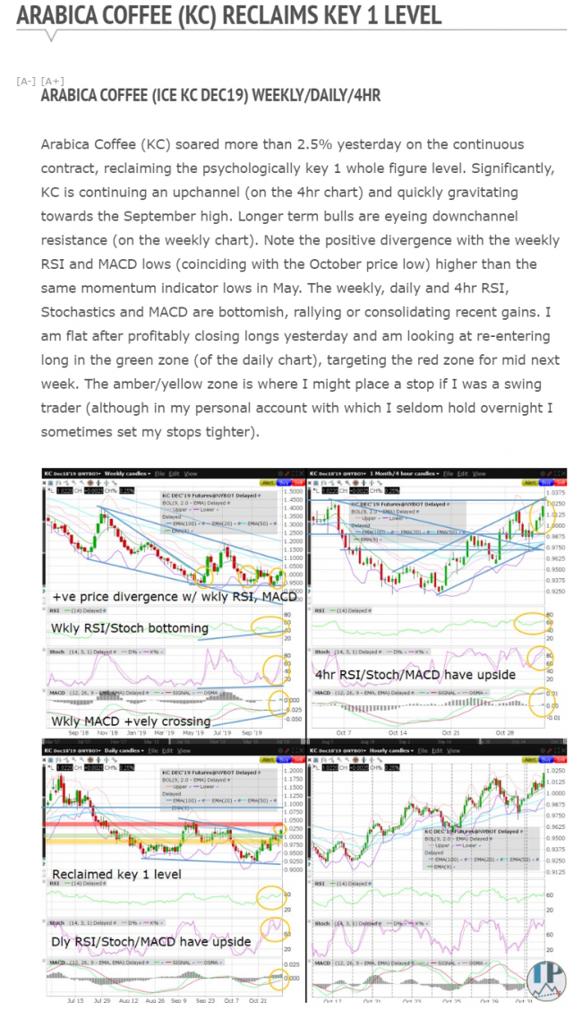 Sample of Today's Top 3 Trades Available to Free Subscribers (published Nov 1, 2019)