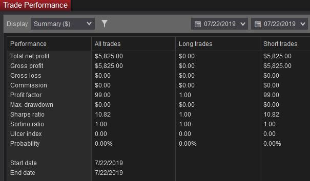 trade-summ-72219