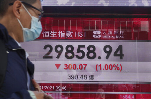 A man walks past a bank's electronic board showing the Hong Kong share index at Hong Kong Stock Exchange in Hong Kong Tuesday, Jan. 26, 2021. Shares fell in Asia on Tuesday after a choppy session on Wall Street yielded mixed results as the market struggled to find direction. (AP Photo/Vincent Yu)