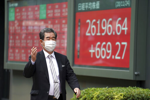 A man wearing a protective face mask to help curb the spread of the coronavirus walks past an electronic stock board showing Japan's Nikkei 225 index at a securities firm in Tokyo Tuesday, Nov. 24, 2020. Asian shares were mostly higher Tuesday, encouraged by news on the development of coronavirus vaccines and more assurance for a transition of power in the U.S. to President-elect Joe Biden. (AP Photo/Eugene Hoshiko)