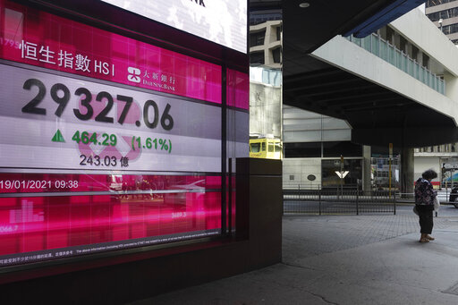 A woman walks past a bank's electronic board showing the Hong Kong share index at Hong Kong Stock Exchange in Hong Kong Tuesday, Jan. 19, 2021. Shares advanced in Asia on Tuesday as the changing of the guard in the U.S. raised hopes for more support for the economy and more aggressive measures to fight the pandemic. (AP Photo/Vincent Yu)