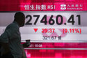 A man walks past a bank's electronic board showing the Hong Kong share index at Hong Kong Stock Exchange Tuesday, July 20, 2021. Asian shares fell Tuesday as worries grow that a faster-spreading variant of the coronavirus could upend the global economic recovery. (AP Photo/Vincent Yu)